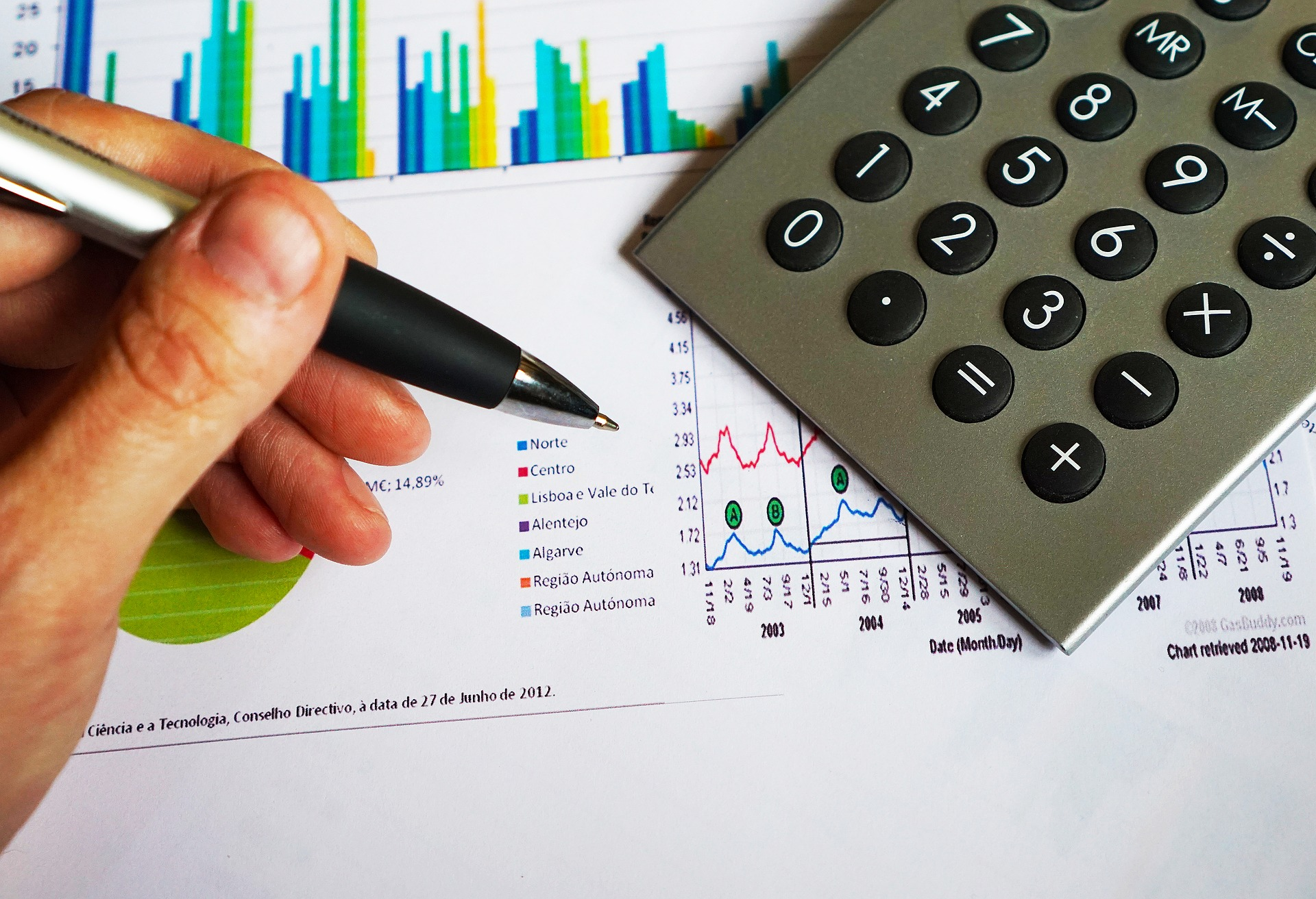 Controle financeiro empresarial, contas da empresa
