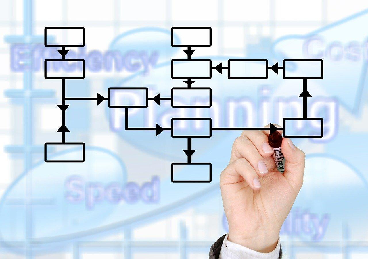 plano de negócios - entenda o passo a passo para montar um
